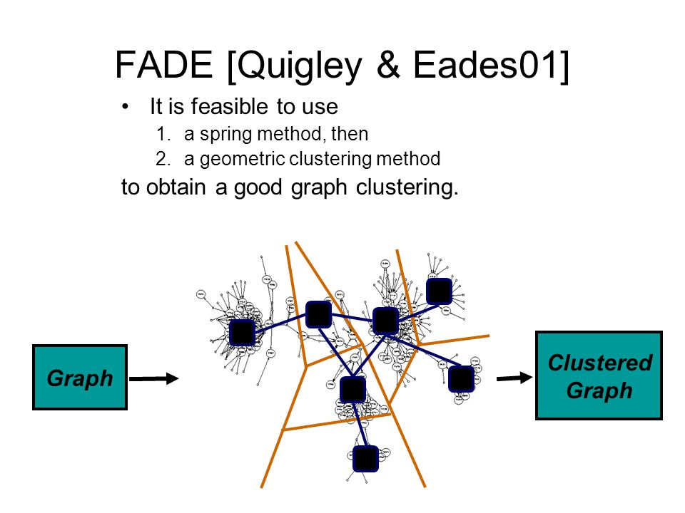 FADE [Quigley & Eades01] It is feasible to use
